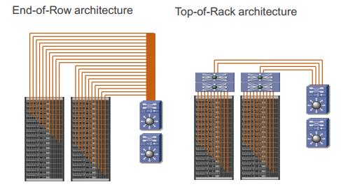 Top of RackとEnd of Rowのラック配線の比較
