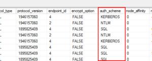 auth_schemeでKeroberosが使われているかどうかを確認できる