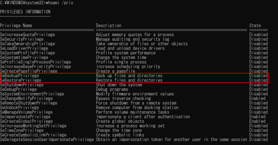 whoami /privでSeBackupPrivilegeやSeRestorePrivilegeの権限を確認できる