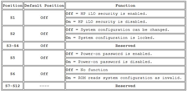 メンテナンススイッチの操作方法がアクセスパネルに書かれている。