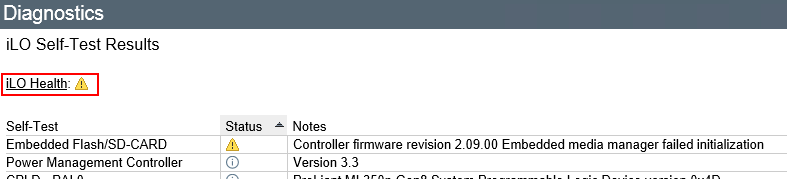Embedded Flash/SD-CARDにController firmware revision 2.09.00 Embedded media manager failed initializationというエラー